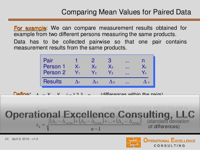 24 April 9, 2016 – v1.0 For example: We can compare measurement results obtained for example from two different persons me...