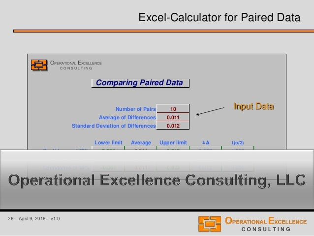 26 April 9, 2016 – v1.0 Comparing Paired Data Number of Pairs 10 Average of Differences 0.011 Standard Deviation of Differ...