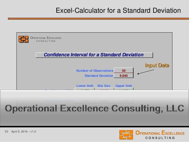 30 April 9, 2016 – v1.0 Confidence Interval for a Standard Deviation Number of Observations 50 Standard Deviation 9.840 Lo...