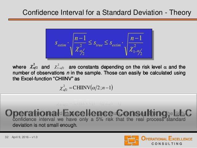 32 April 9, 2016 – v1.0 Confidence Interval for a Standard Deviation - Theory 2 2 1 2 2 11        n ss n s esti...