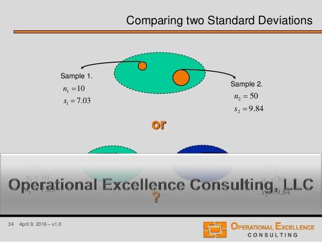 34 April 9, 2016 – v1.0 Comparing two Standard Deviations 03.7 10 1 1   s n Sample 1. 84.9 50 2 2   s n Sample 2. or 0...