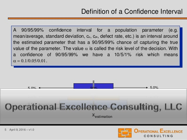 5 April 9, 2016 – v1.0 Definition of a Confidence Interval A 90/95/99% confidence interval for a population parameter (e.g...