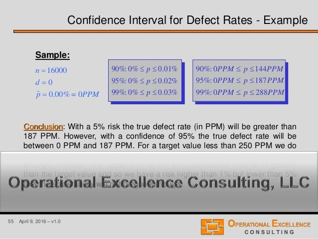 55 April 9, 2016 – v1.0 Sample: PPMp d n 0=%00.0ˆ 0 00016    Conclusion: With a 5% risk the true defect rate (in PPM) w...