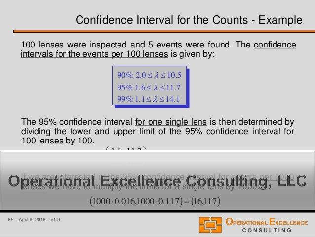 65 April 9, 2016 – v1.0 Confidence Interval for the Counts - Example 100 lenses were inspected and 5 events were found. Th...