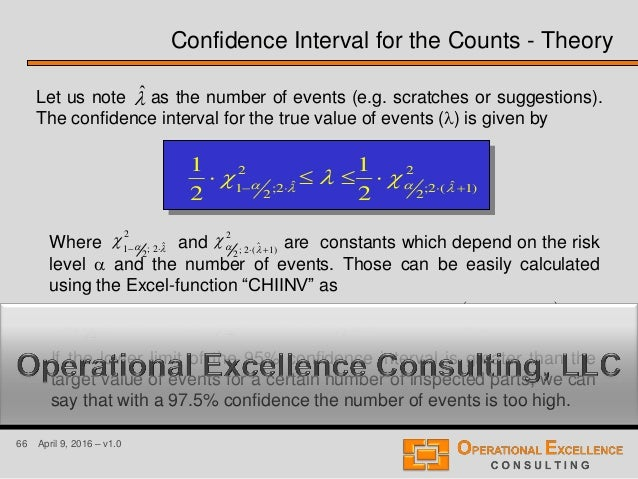 66 April 9, 2016 – v1.0 Let us note as the number of events (e.g. scratches or suggestions). The confidence interval for t...