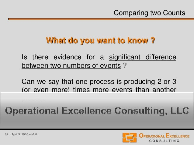 67 April 9, 2016 – v1.0 Comparing two Counts What do you want to know ? Is there evidence for a significant difference bet...