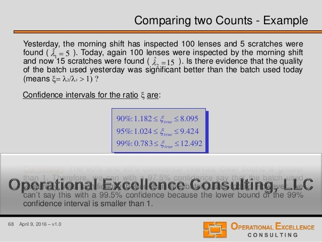 68 April 9, 2016 – v1.0 Comparing two Counts - Example Yesterday, the morning shift has inspected 100 lenses and 5 scratch...