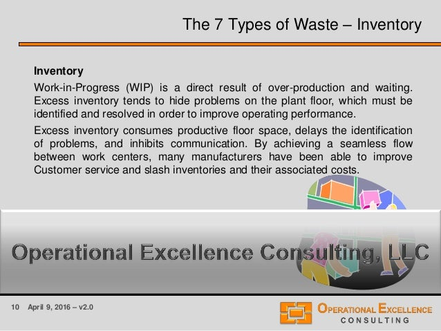 10 April 9, 2016 – v2.0 The 7 Types of Waste – Inventory Inventory Work-in-Progress (WIP) is a direct result of over-produ...