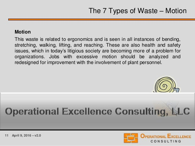 11 April 9, 2016 – v2.0 The 7 Types of Waste – Motion Motion This waste is related to ergonomics and is seen in all instan...