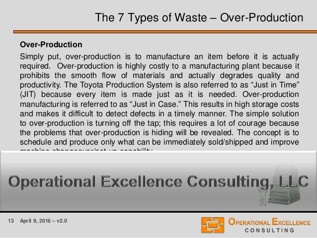13 April 9, 2016 – v2.0 The 7 Types of Waste – Over-Production Over-Production Simply put, over-production is to manufactu...