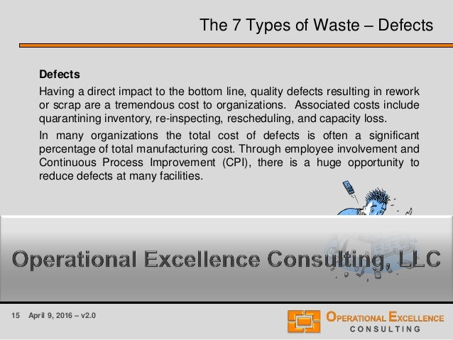 15 April 9, 2016 – v2.0 The 7 Types of Waste – Defects Defects Having a direct impact to the bottom line, quality defects ...