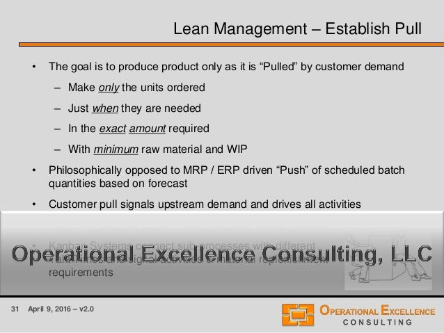 """31 April 9, 2016 – v2.0 Lean Management – Establish Pull • The goal is to produce product only as it is """"Pulled"""" by custom..."""