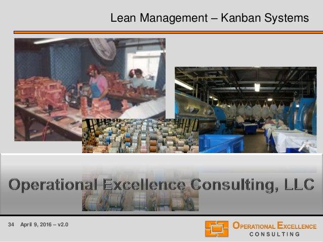 34 April 9, 2016 – v2.0 Lean Management – Kanban Systems