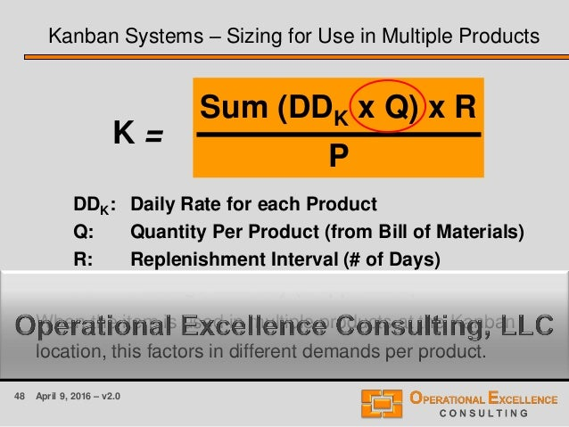 48 April 9, 2016 – v2.0 Kanban Systems – Sizing for Use in Multiple Products Sum (DDK x Q) x R P DDK: Daily Rate for each ...