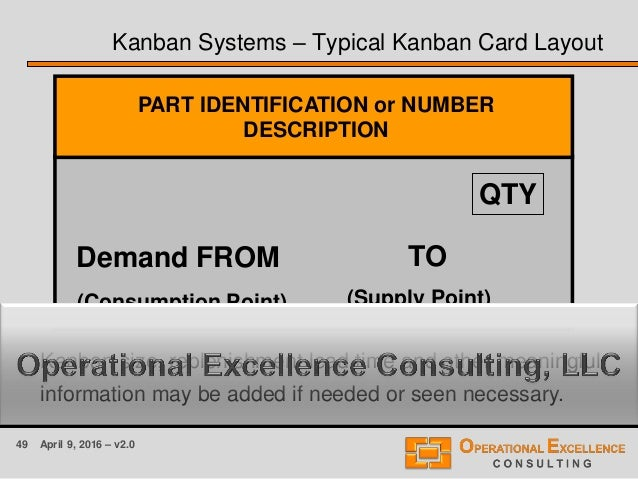 49 April 9, 2016 – v2.0 PART IDENTIFICATION or NUMBER DESCRIPTION TODemand FROM (Consumption Point) (Supply Point) QTY Kan...