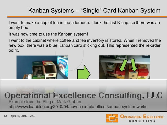 51 April 9, 2016 – v2.0 I went to make a cup of tea in the afternoon. I took the last K-cup. so there was an empty box It ...