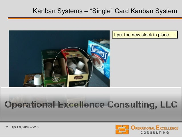 """52 April 9, 2016 – v2.0 I put the new stock in place … Kanban Systems – """"Single"""" Card Kanban System"""