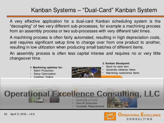 "55 April 9, 2016 – v2.0 Kanban Systems – ""Dual-Card"" Kanban System A very effective application for a dual-card Kanban sch..."