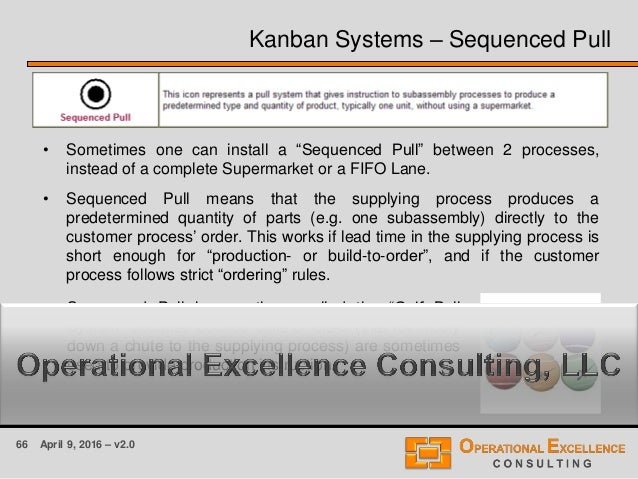 """66 April 9, 2016 – v2.0 Kanban Systems – Sequenced Pull • Sometimes one can install a """"Sequenced Pull"""" between 2 processes..."""