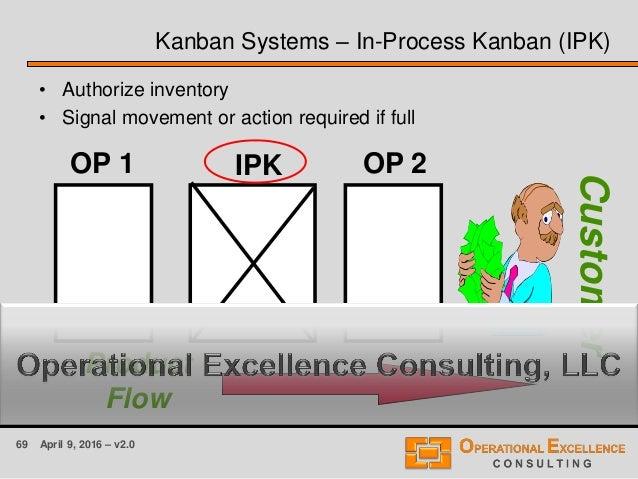 69 April 9, 2016 – v2.0 OP 1 Product Flow Customer OP 2IPK Kanban Systems – In-Process Kanban (IPK) • Authorize inventory ...