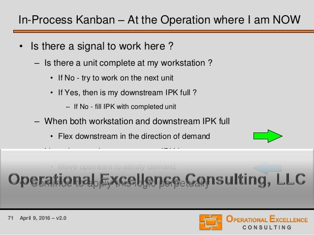 71 April 9, 2016 – v2.0 In-Process Kanban – At the Operation where I am NOW • Is there a signal to work here ? – Is there ...