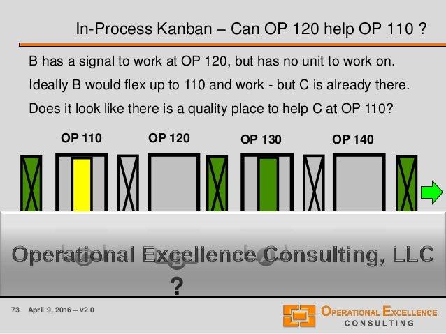 73 April 9, 2016 – v2.0 OP 110 OP 140OP 130OP 120 In-Process Kanban – Can OP 120 help OP 110 ? ? C B A B has a signal to w...