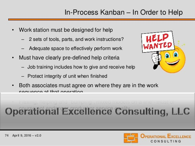 74 April 9, 2016 – v2.0 In-Process Kanban – In Order to Help • Work station must be designed for help – 2 sets of tools, p...