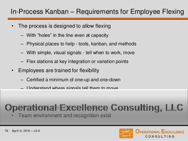76 April 9, 2016 – v2.0 In-Process Kanban – Requirements for Employee Flexing • The process is designed to allow flexing –...