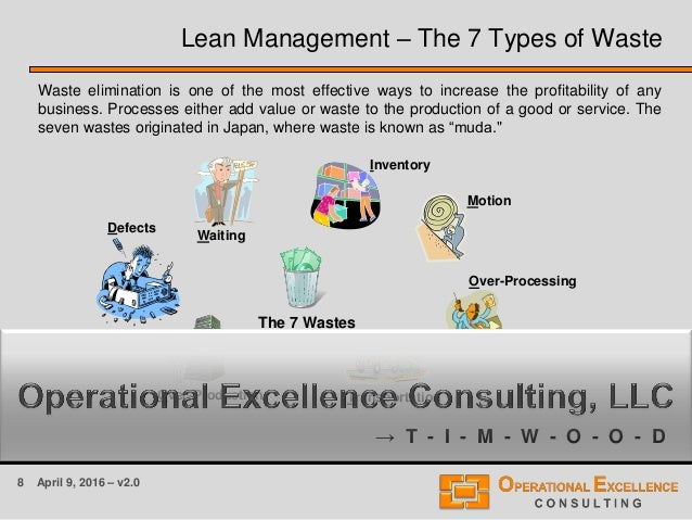 8 April 9, 2016 – v2.0 Lean Management – The 7 Types of Waste Waste elimination is one of the most effective ways to incre...