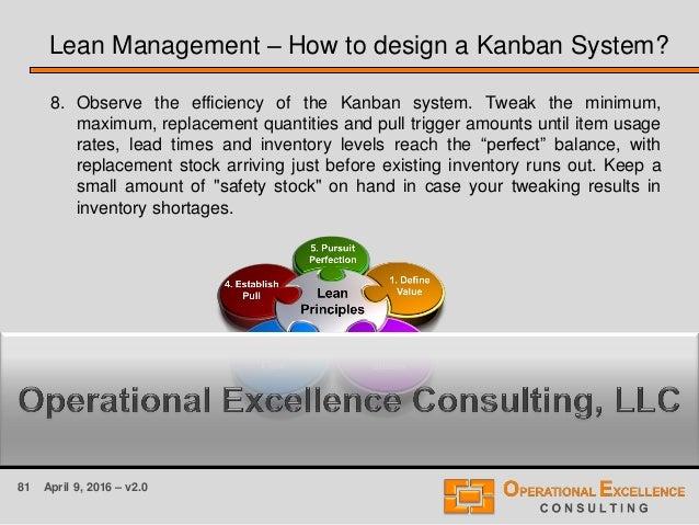 81 April 9, 2016 – v2.0 8. Observe the efficiency of the Kanban system. Tweak the minimum, maximum, replacement quantities...