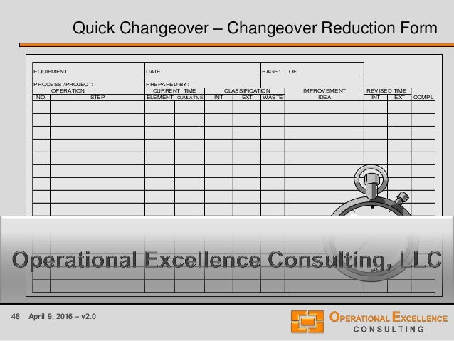 smed template - lean quick changeover smed training module
