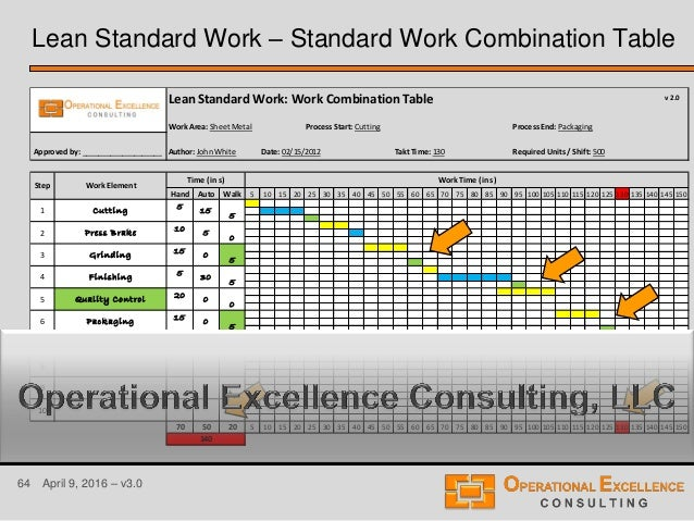 standard work template excel koni polycode co