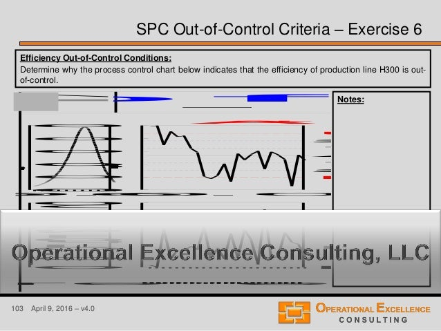 103 April 9, 2016 – v4.0 SPC Out-of-Control Criteria – Exercise 6 Efficiency Out-of-Control Conditions: Determine why the ...