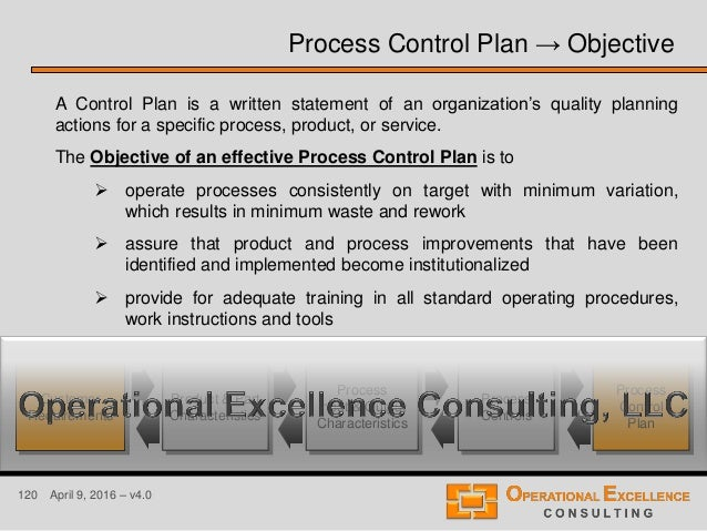 120 April 9, 2016 – v4.0 Process Control Plan → Objective A Control Plan is a written statement of an organization's quali...