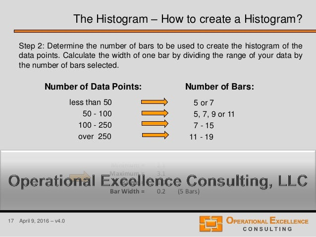 17 April 9, 2016 – v4.0 Step 2: Determine the number of bars to be used to create the histogram of the data points. Calcul...