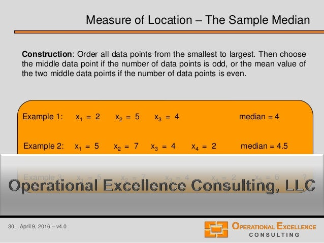 30 April 9, 2016 – v4.0 Example 1: x1 = 2 x2 = 5 x3 = 4 Construction: Order all data points from the smallest to largest. ...