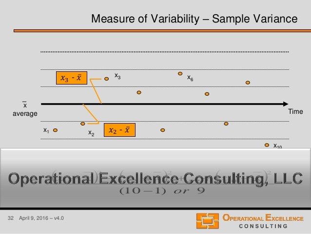 32 April 9, 2016 – v4.0 x3 x average _ x2 x1 x10 Measure of Variability – Sample Variance       9)110( ... 2 10 2 2 ...