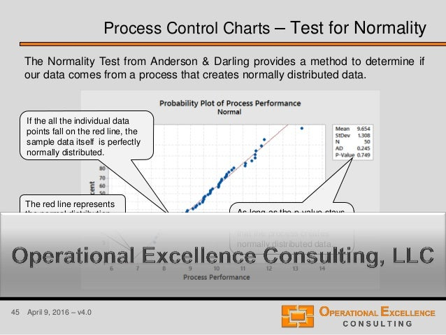 45 April 9, 2016 – v4.0 Process Control Charts – Test for Normality The Normality Test from Anderson & Darling provides a ...
