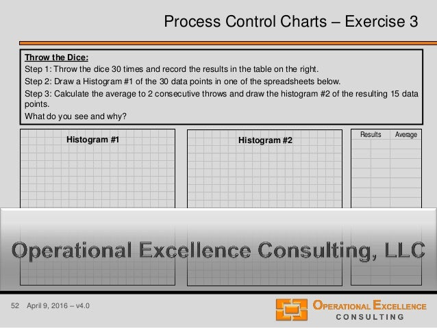 52 April 9, 2016 – v4.0 Process Control Charts – Exercise 3 Throw the Dice: Step 1: Throw the dice 30 times and record the...