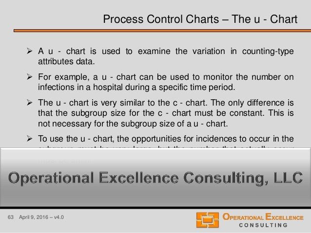 63 April 9, 2016 – v4.0  A u - chart is used to examine the variation in counting-type attributes data.  For example, a ...