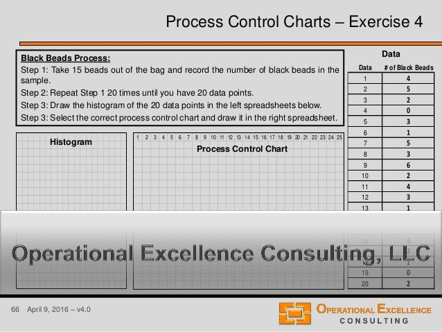 66 April 9, 2016 – v4.0 Process Control Charts – Exercise 4 Black Beads Process: Step 1: Take 15 beads out of the bag and ...