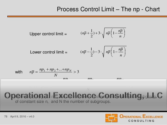 78 April 9, 2016 – v4.0 Lower control limit = Upper control limit = with and where np1, np2, ..., npN are the number of de...