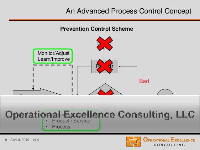 8 April 9, 2016 – v4.0 Prevention Control Scheme Process Inspection Good Bad Repair Scrap + An Advanced Process Control Co...
