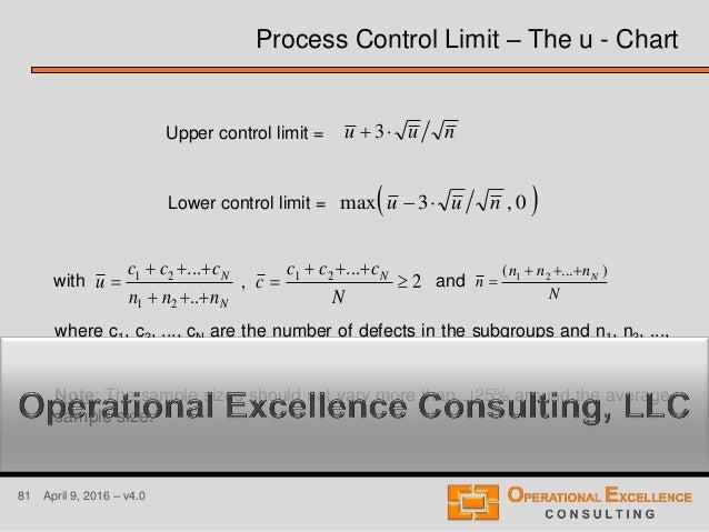 81 April 9, 2016 – v4.0 u u n 3 Lower control limit = Upper control limit = with andu c c c n n n N N        1 2 ...