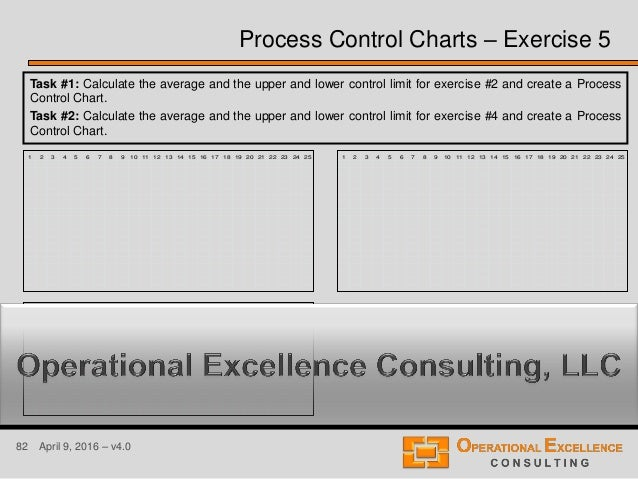 82 April 9, 2016 – v4.0 Process Control Charts – Exercise 5 Task #1: Calculate the average and the upper and lower control...