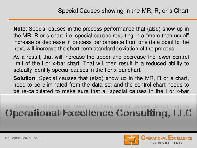 99 April 9, 2016 – v4.0 Special Causes showing in the MR, R, or s Chart Note: Special causes in the process performance th...
