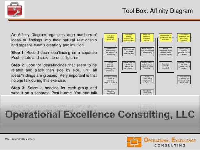 Strategy planning and deployment process training module 26 ccuart Choice Image