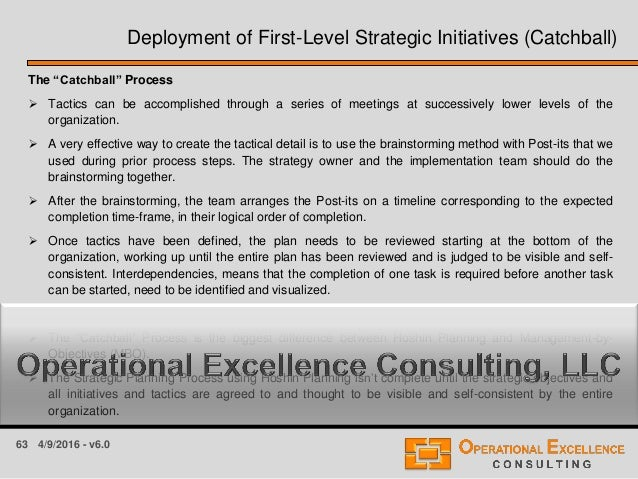 Strategy planning and deployment process training module 63 platinumwayz