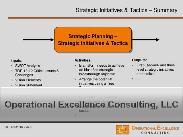 strategic objective summary The new strategic plan and strategic review process •summary of findings for each strategic objective presented strategic objective g3/o2.
