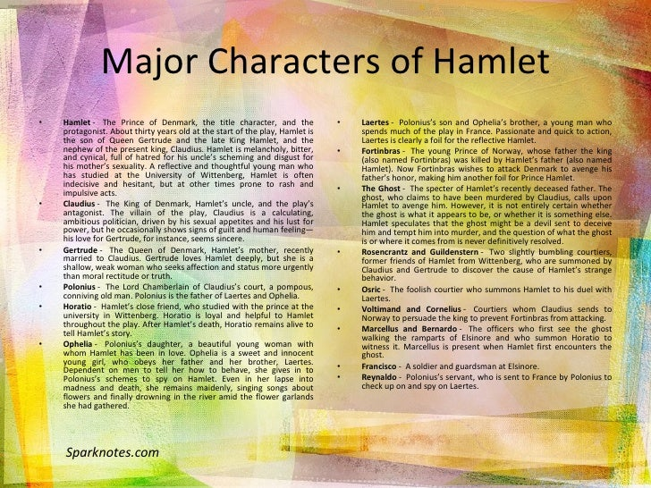 an analysis of the struggles of the main character in hamlet by william shakespeare Characters in the play hamlet by william shakespeare learn with flashcards, games, and more — for free.